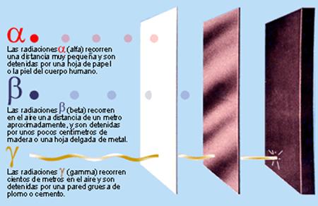 barrera de radiaciones